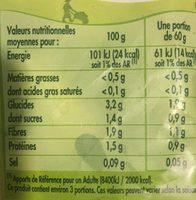 Mélange gourmand - Nutrition facts - fr