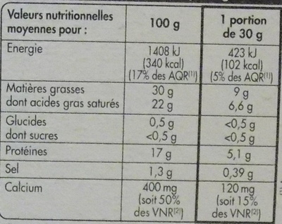 Petit Brie Pâturages - Informations nutritionnelles
