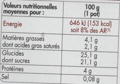 Gateau semoule Rhum raisins sur lit de caramel - Nutrition facts - fr