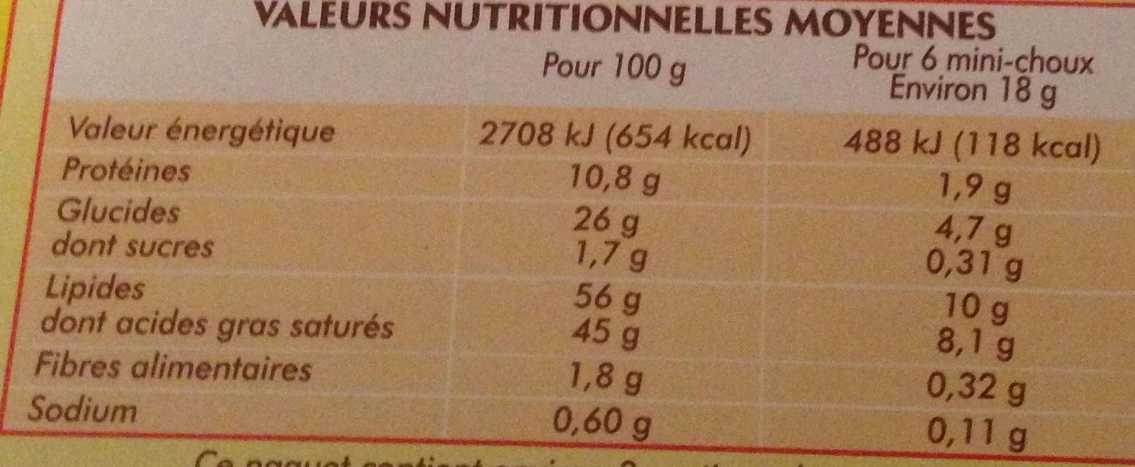 Mini-Choux Saveur Bleu-Noix - Nutrition facts
