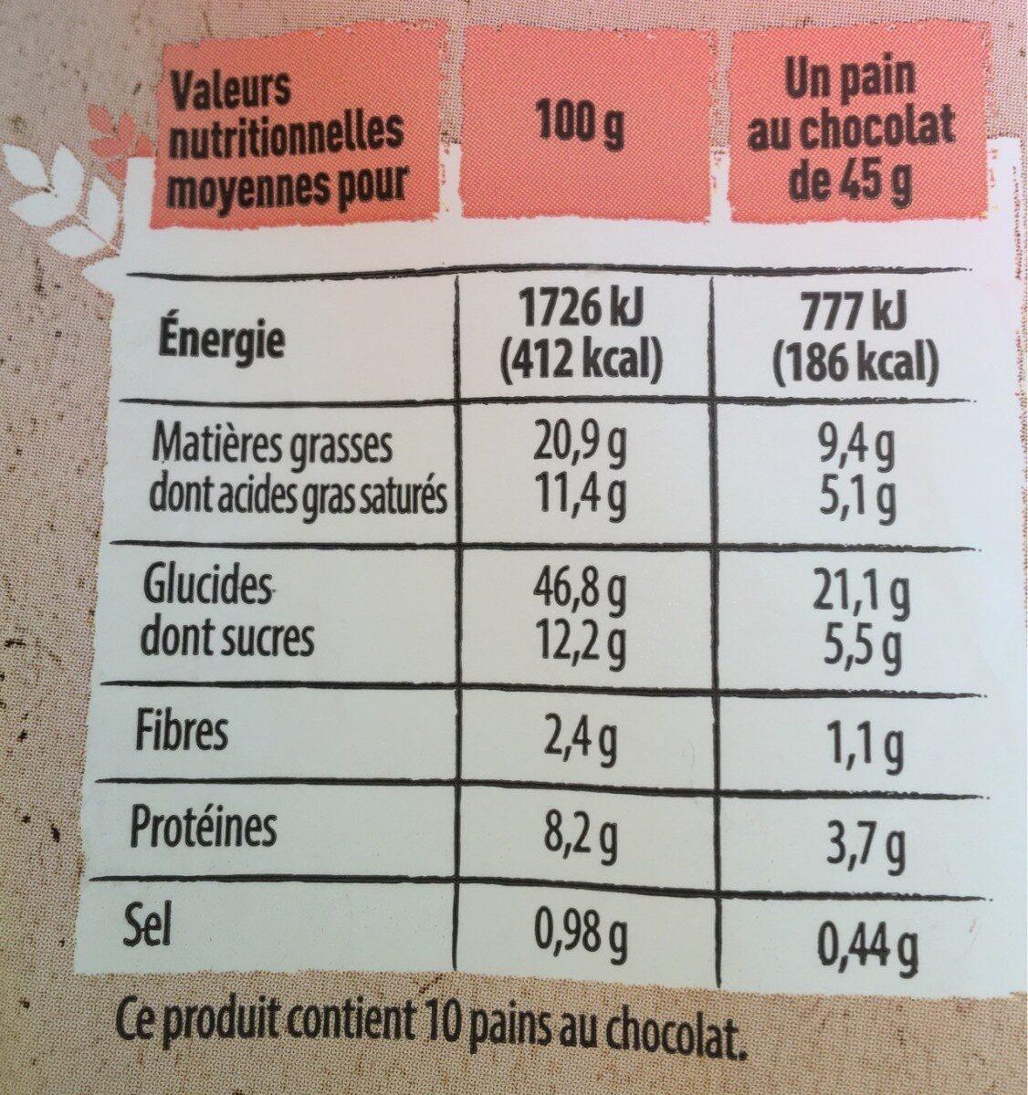 10 pains au chocolat au levain - Informations nutritionnelles - fr