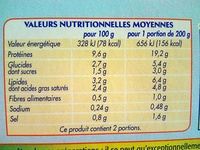 Colin d'Alaska à l'Oseille, Surgelé - Nutrition facts - fr