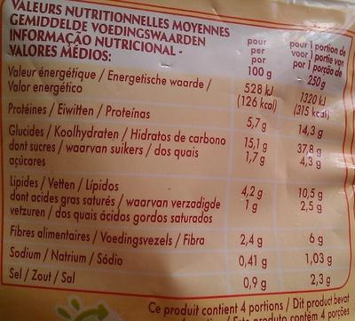 Poêlée Campagnarde (Pommes de terre Bœuf & Lardons), Surgelé - Nutrition facts
