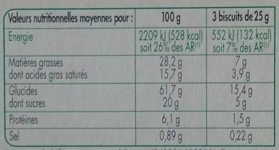 Palmiers feuilletés - Nutrition facts - fr