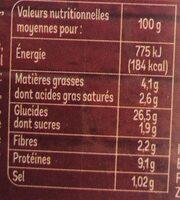 Royale - Voedingswaarden