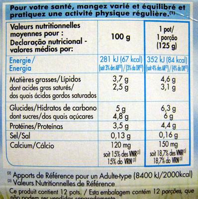 Yaourts nature au lait entier bio - Informations nutritionnelles - fr