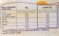 Yaourt à la vanille au lait entier - Voedingswaarden