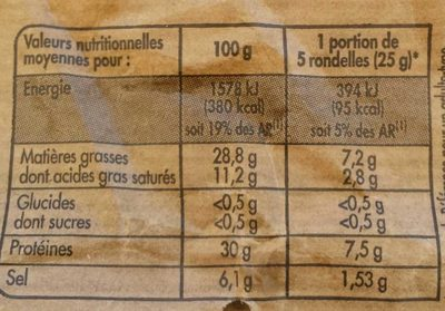 Saucisson sec d'Auvergne - Nutrition facts - fr