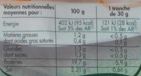 Filets de Poulet aux Herbes de Provence - 4 Tranches - Informations nutritionnelles - fr
