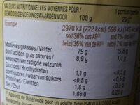 Mayonnaise à la moutarde - Nutrition facts - fr