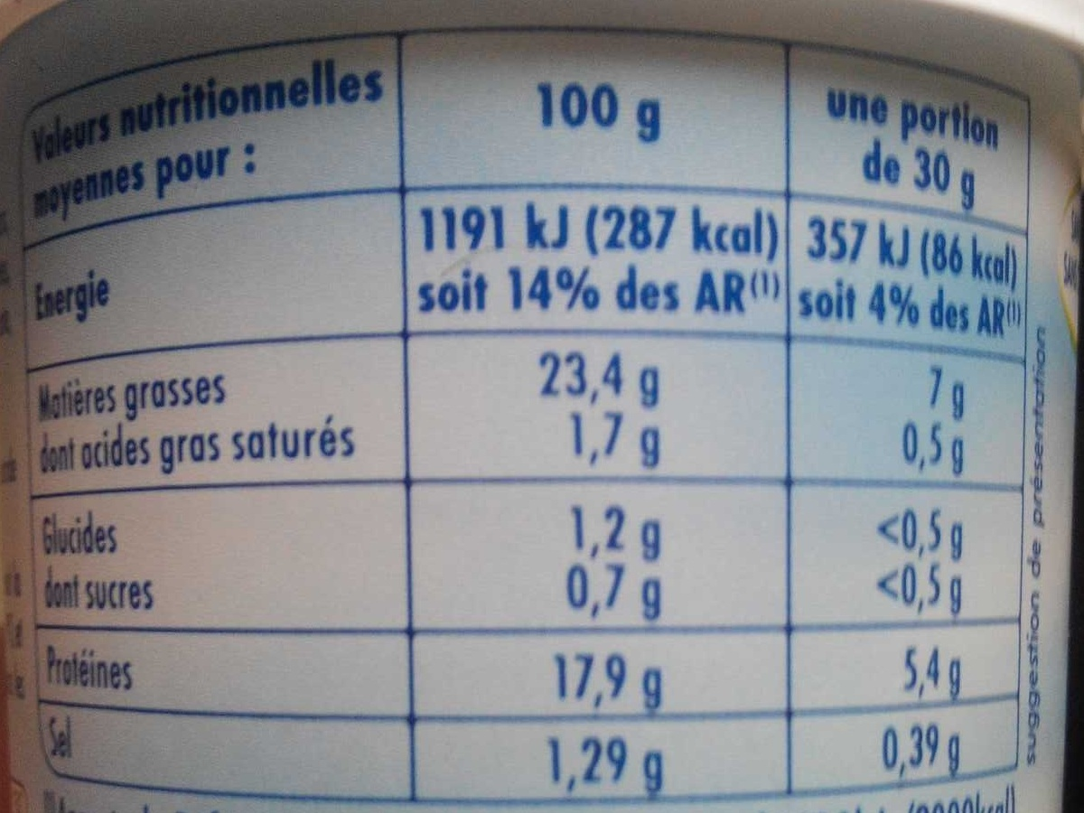 Rillettes de thon - Nutrition facts
