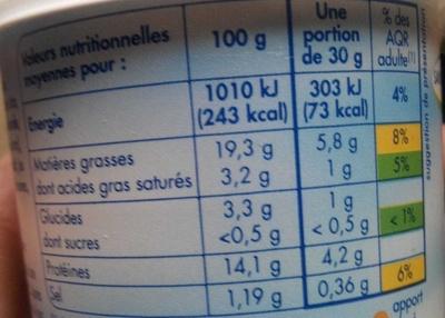 Rillettes de saumon - Nutrition facts
