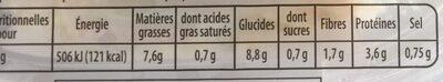 Piémontaise au jambon supérieur & tomates fraîches - Nutrition facts
