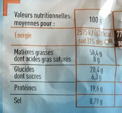 Noix de Cajou grillées et salées - Nutrition facts