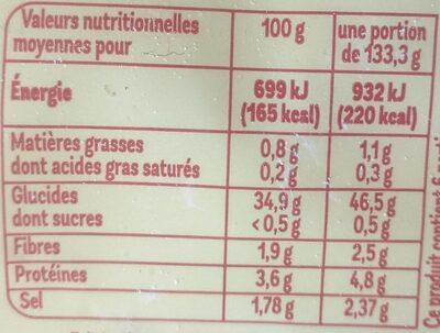 Gnocchi aux Pommes de Terre - Nutrition facts - fr