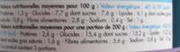 Nos Aubergines Mijotées façon provençale - Valori nutrizionali - fr