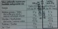 Le Carré Roux (27 % MG) - Nutrition facts