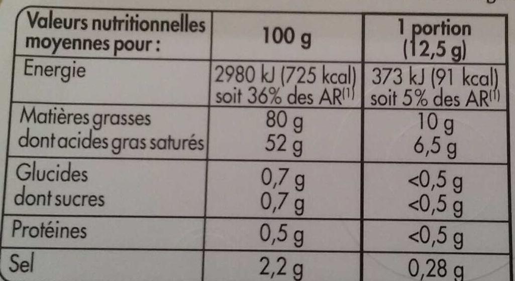 Beurre Tendre Demi-Sel - Informations nutritionnelles - fr