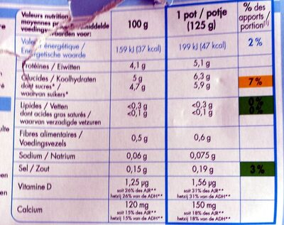 Yaourt aux fruits 0% - Voedingswaarden - fr
