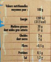 P'tits Crémeux x12 - Informations nutritionnelles - fr