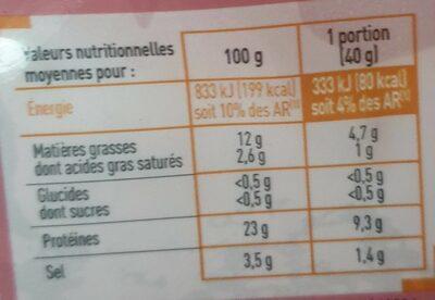 saumon fumé ecosse - 150g - Voedingswaarden - fr
