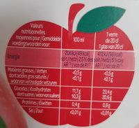 Jus de pomme - Nutrition facts