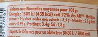 Rouille - Informations nutritionnelles - fr