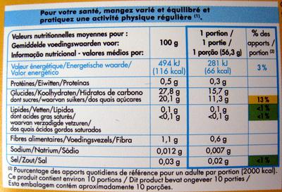 Sorbet poire Adélie - Informations nutritionnelles