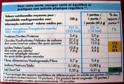 Crème glacée chocolat Adélie - Informations nutritionnelles - fr