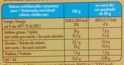Blanc Noix de Coco Caramélisée - Voedingswaarden