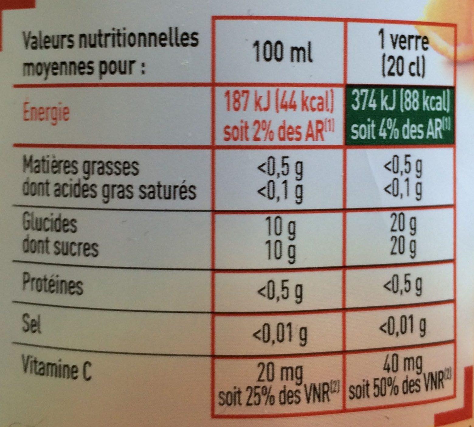 jus d 39 orange netto calories valeurs nutritionnelles et avis de consommation. Black Bedroom Furniture Sets. Home Design Ideas