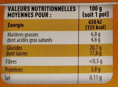Crèmes Aux Oeufs Saveur Vanille, 4 X 125 Grammes - Informations nutritionnelles - fr