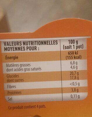 Crème aux œufs - Informations nutritionnelles - fr