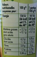 Fonds d'artichauts - 5 à 7 fonds - Informations nutritionnelles