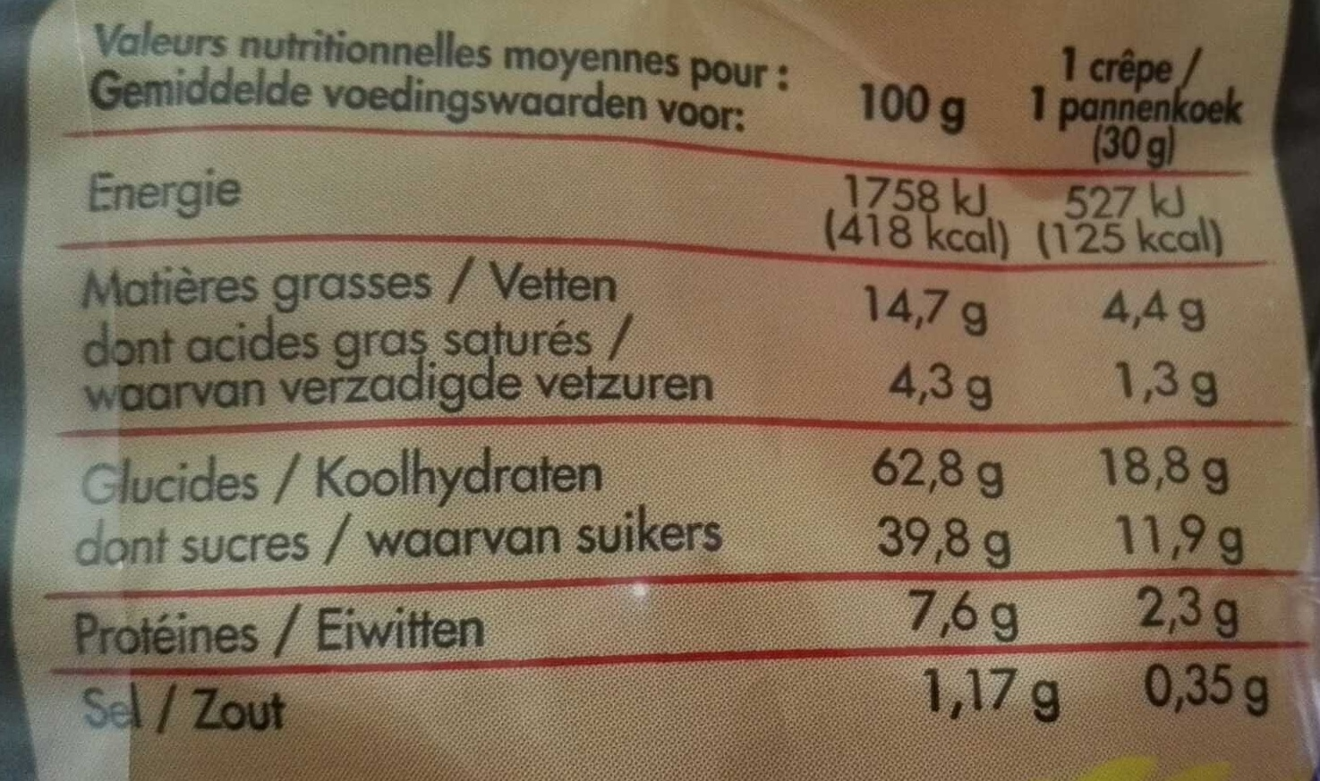 Crêpiam Pocket Chocolat & Noisettes - Nutrition facts