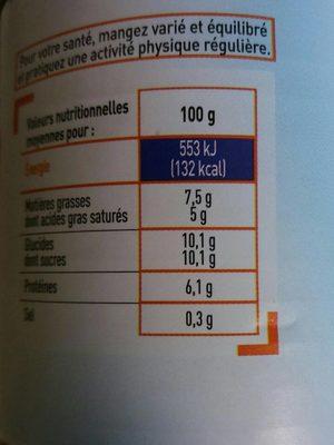 Lait Concentre Non Sucré - Nutrition facts