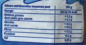 Filets de Colin-Lieu - Valori nutrizionali