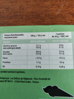 Glace Menthe Avec Pâte à Glacer Au Cacao Et Copeaux De Chocolat Blanc - Nutrition facts - fr