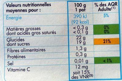 Dessert De Fruits Pomme Mangue Passion, 4 x 100g, - Informations nutritionnelles