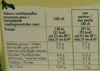 Velouté Légumes - Informations nutritionnelles - fr