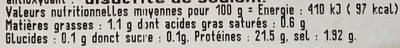 Crevettes cuites - Informations nutritionnelles