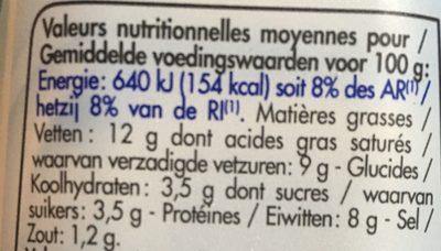 Fromage de chévre - Informations nutritionnelles