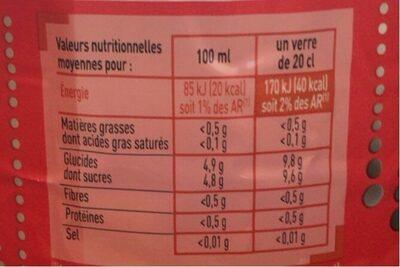 Cola one - Voedingswaarden - fr