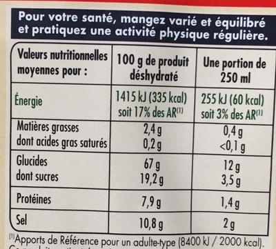 Potage Poireaux Pommes de terre - Informations nutritionnelles - fr