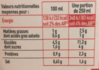 Mouliné de légumes variés - Voedingswaarden - fr