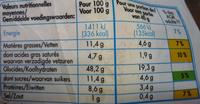 Briochettes - Informations nutritionnelles - fr
