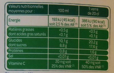 Jus d'orange 100% pur jus - Nutrition facts