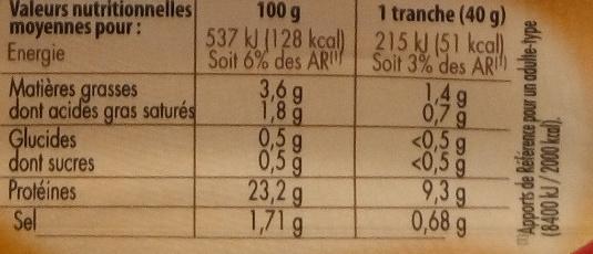 Mon Rôti de Porc - Nutrition facts - fr