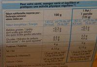Printiligne Les Fruits (0 % M.G.) - Informations nutritionnelles - fr