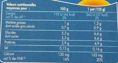 Yaourt nature - Informations nutritionnelles - fr